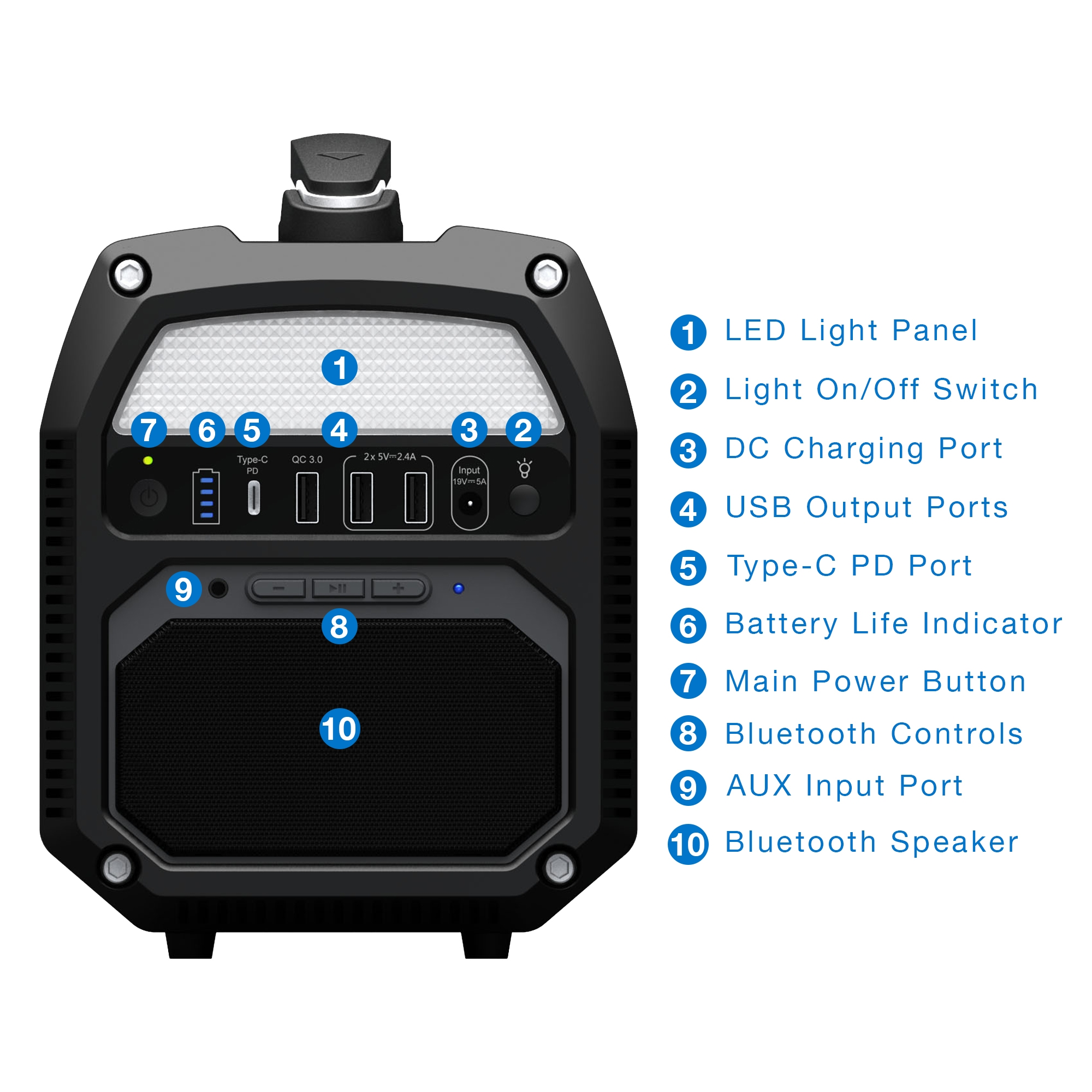 Portable Power Station Charges Multiple Devices Simultaneously